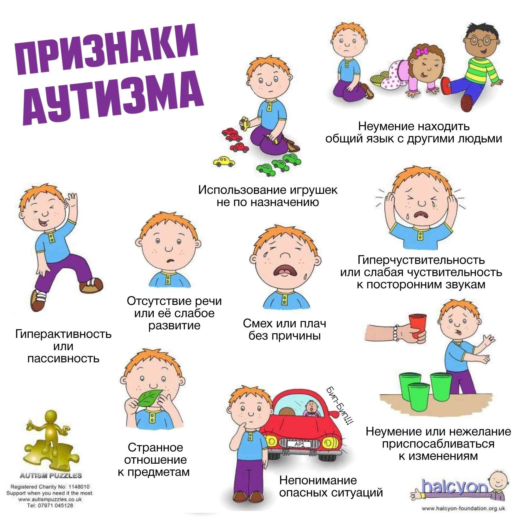 Аутизм: что это такое?